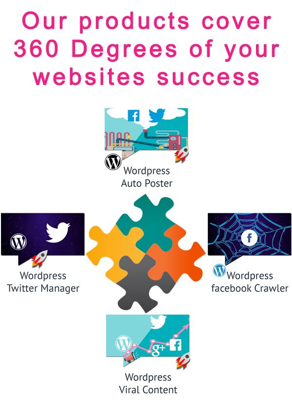 Facebook Crawler for WordPress - 4