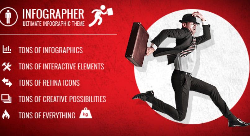 Infographer – Multi-Purpose Infographic Theme