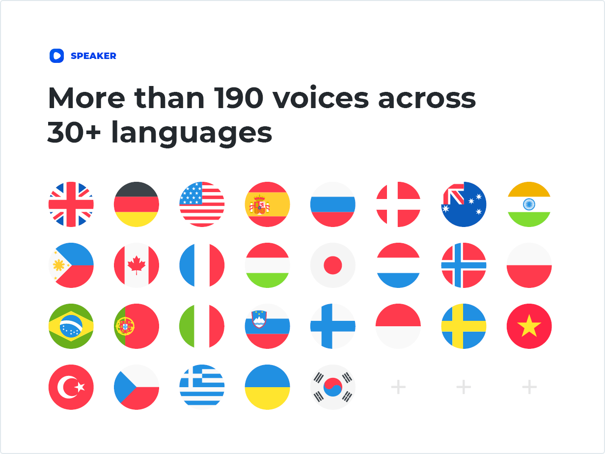 More than 190 voices across 30+ languages