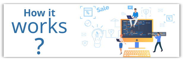 WooCommerce Dynamic Pricing & Discounts with AI - 6