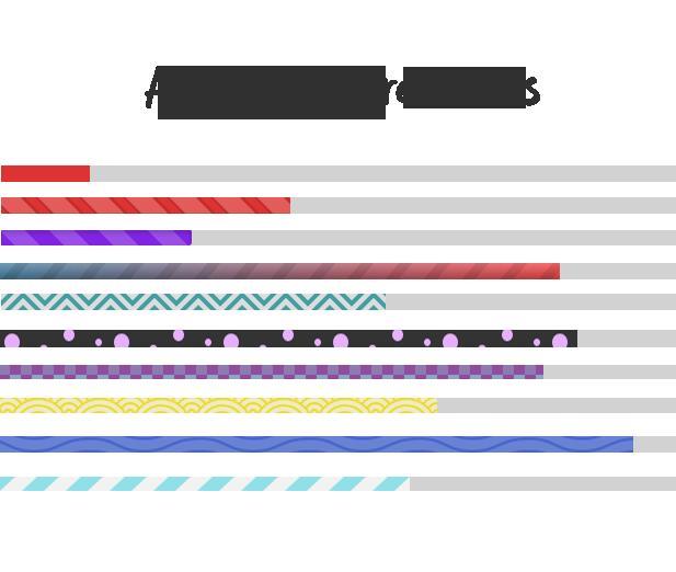 Progress Ads - WordPress Skippable Ads Plugin - 3