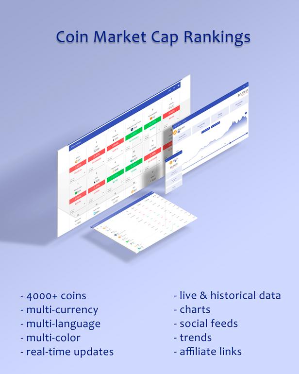 Coin Market Cap Rankings